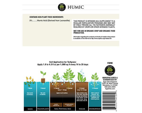 HUMIC chart