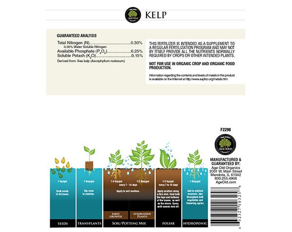 KELP Chart/Diagram