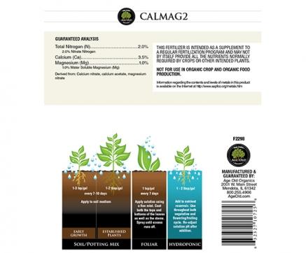 CALMAG2 chart/diagram