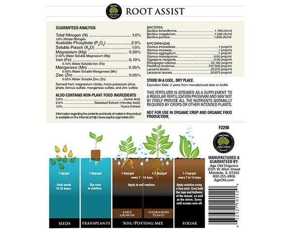 root assist chart